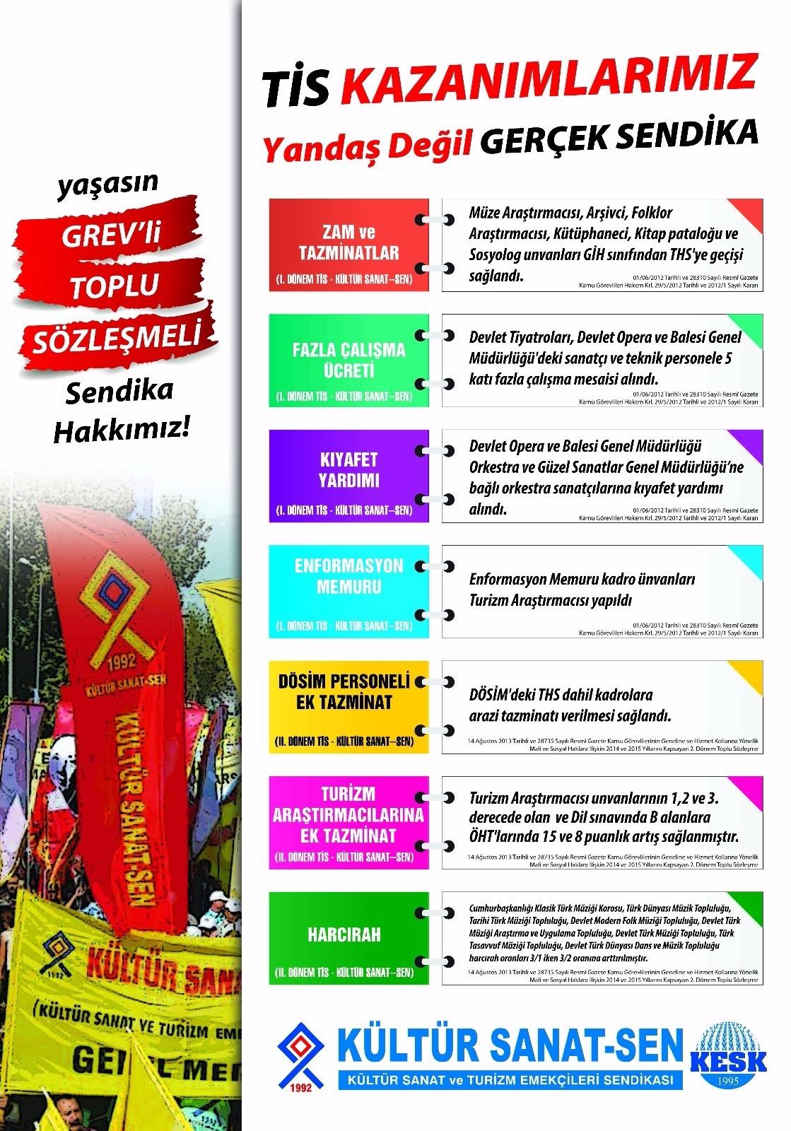 TİS KAZANIMLARIMIZ
